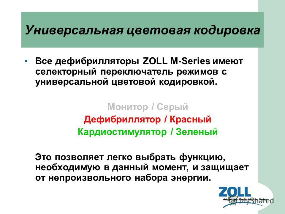 Универсальная цветовая кодировка Все дефибрилляторы ZOLL M-Series имеют селекторный переключатель режимов с универсальной цветовой кодировкой. Монитор / Серый Дефибриллятор / Красный Кардиостимулятор / Зеленый Это позволяет легко выбрать функцию, нео