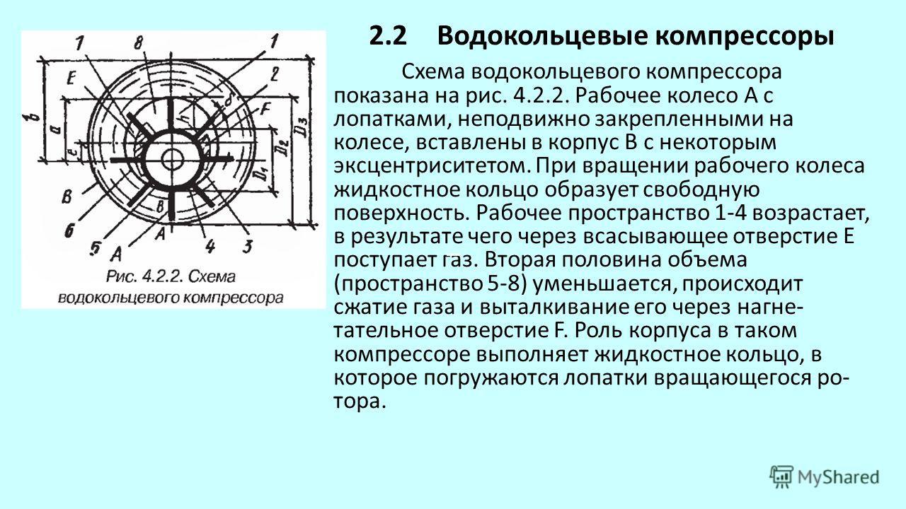 2.2Водокольцевые компрессоры Схема водокольцевого компрессора показана на рис. 4.2.2. Рабочее колесо А с лопатками, неподвижно закрепленными на колесе, вставлены в корпус В с некоторым эксцентриситетом. При вращении рабочего колеса жидкостное кольц