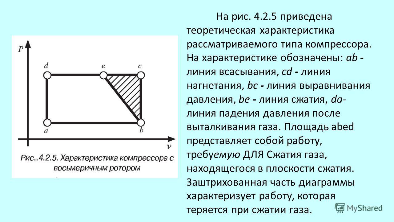 На рис. 4.2.5 приведена теоретическая характеристика рассматриваемого типа компрессора. На характеристике обозначены: ab - линия всасывания, cd - линия нагнетания, bс - линия выравнивания давления, be - линия сжатия, da- линия падения давления посл