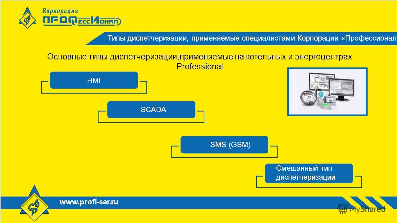www.profi-sar.ru Основные типы диспетчеризации,применяемые на котельных и энергоцентрах Professional HMI SCADA SMS (GSM) Смешанный тип диспетчеризации Типы диспетчеризации, применяемые специалистами Корпорации «Профессионал»