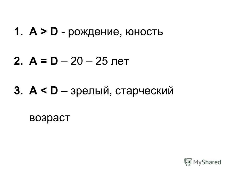 1. А > D - рождение, юность 2. A = D – 20 – 25 лет 3. A < D – зрелый, старческий возраст