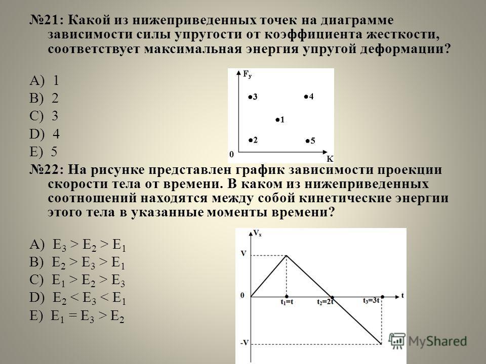 21: Какой из нижеприведенных точек на диаграмме зависимости силы упругости от коэффициента жесткости, соответствует максимальная энергия упругой деформации? А) 1 B) 2 C) 3 D) 4 E) 5 22: На рисунке представлен график зависимости проекции скорости тела