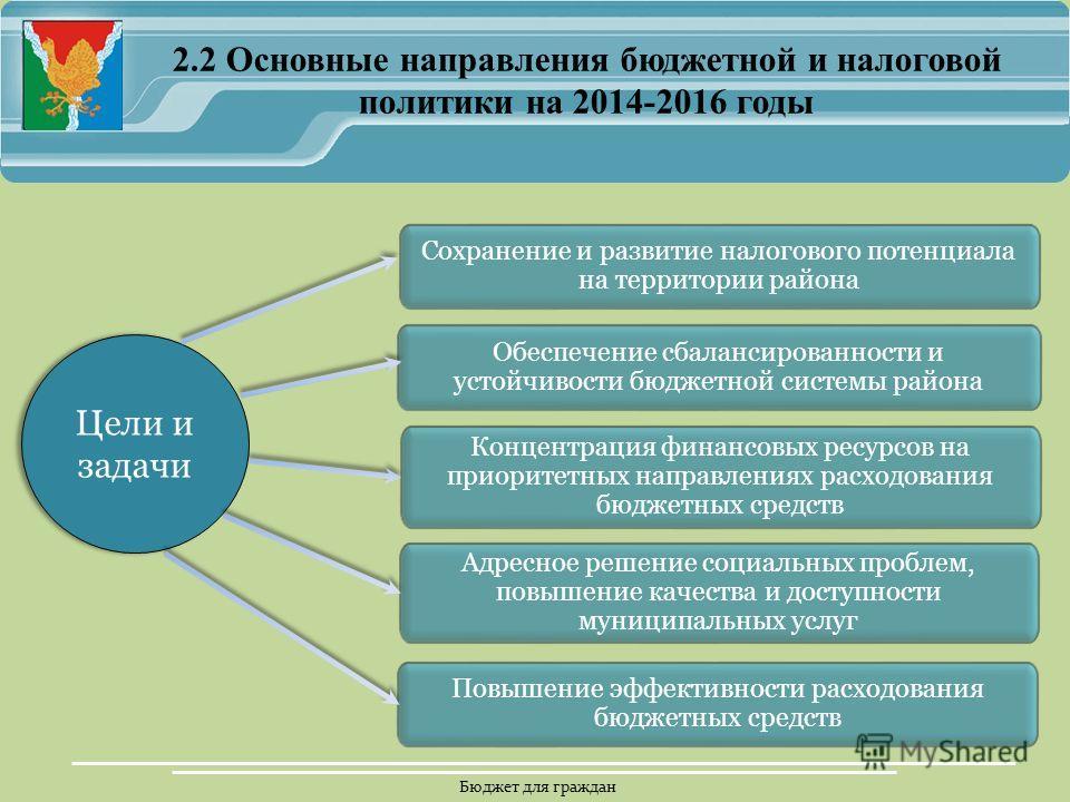 Бюджет для граждан 2.2 Основные направления бюджетной и налоговой политики на 2014-2016 годы Цели и задачи Сохранение и развитие налогового потенциала на территории района Обеспечение сбалансированности и устойчивости бюджетной системы района Концент