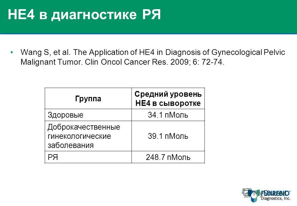Wang S, et al. The Application of HE4 in Diagnosis of Gynecological Pelvic Malignant Tumor. Clin Oncol Cancer Res. 2009; 6: 72-74. Группа Средний уровень HE4 в сыворотке Здоровые 34.1 пMоль Доброкачественные гинекологические заболевания 39.1 пMоль РЯ