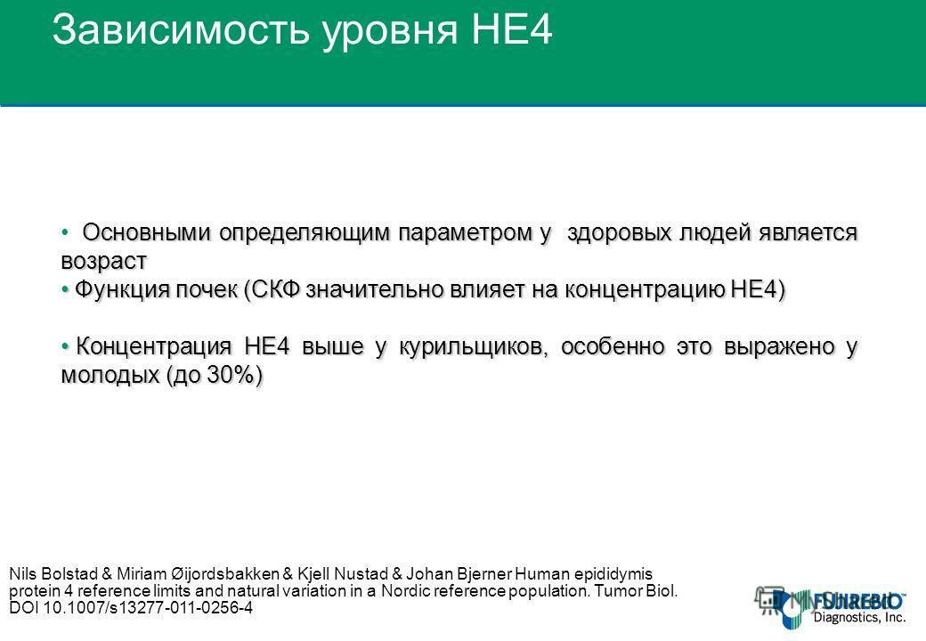 Зависимость уровня HE4 Основными определяющим параметром у здоровых людей является возраст Функция почек (СКФ значительно влияет на концентрацию НЕ4) Функция почек (СКФ значительно влияет на концентрацию НЕ4) Концентрация HE4 выше у курильщиков, особ