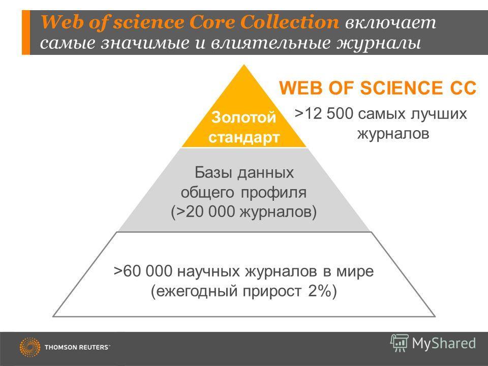 Web of science Core Collection включает самые значимые и влиятельные журналы >60 000 научных журналов в мире (ежегодный прирост 2%) Базы данных общего профиля (>20 000 журналов) Золотой стандарт >12 500 самых лучших журналов WEB OF SCIENCE СС