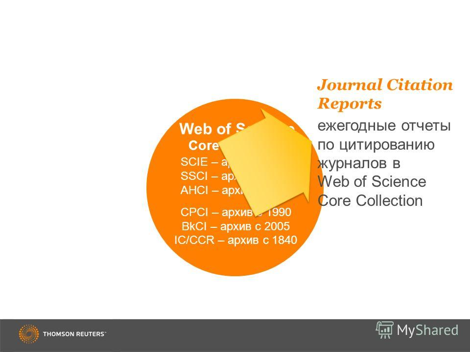 Web of Science Core Collection SCIE – архив с 1900 SSCI – архив с 1900 AHCI – архив с 1975 CPCI – архив с 1990 BkCI – архив с 2005 IC/CCR – архив с 1840 Journal Citation Reports ежегодные отчеты по цитированию журналов в Web of Science Core Collectio