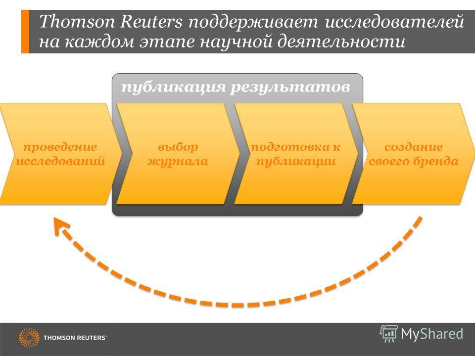 публикация результатов создание своего бренда подготовка к публикации выбор журнала проведение исследований Thomson Reuters поддерживает исследователей на каждом этапе научной деятельности