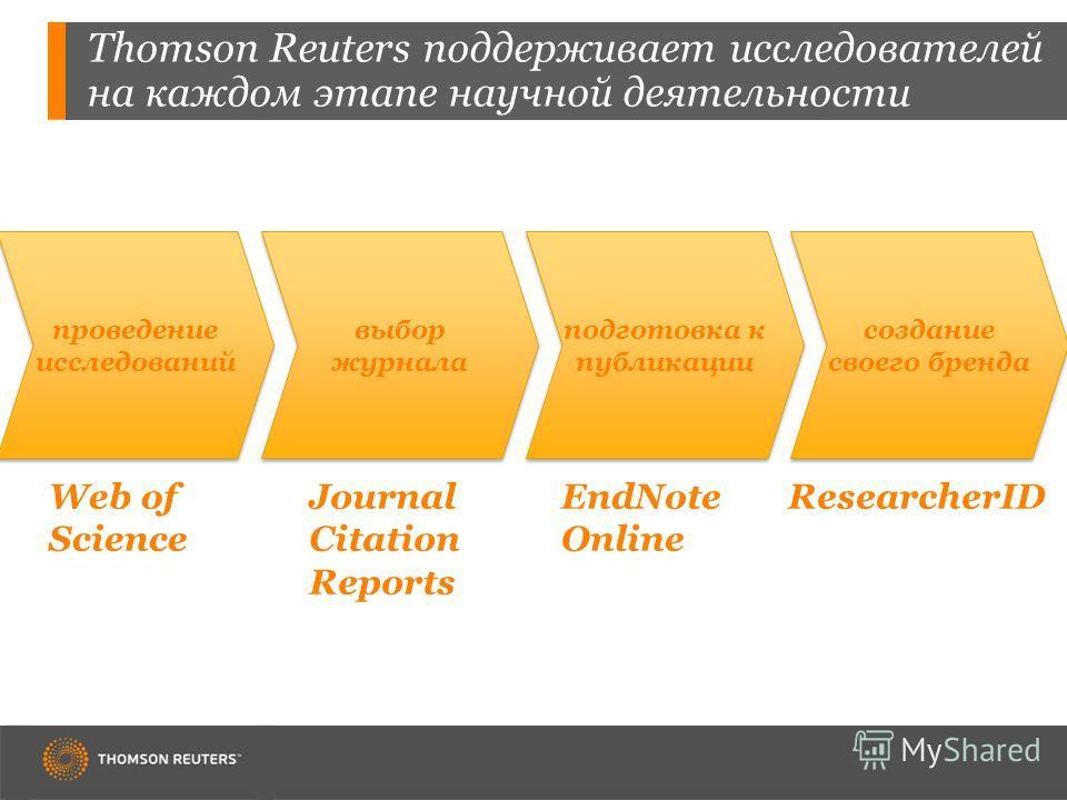 создание своего бренда подготовка к публикации выбор журнала проведение исследований Thomson Reuters поддерживает исследователей на каждом этапе научной деятельности Web of Science Journal Citation Reports EndNote Online ResearcherID