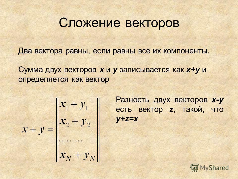 Сложение векторов Два вектора равны, если равны все их компоненты. Сумма двух векторов x и y записывается как x+y и определяется как вектор Разность двух векторов х-y есть вектор z, такой, что y+z=x