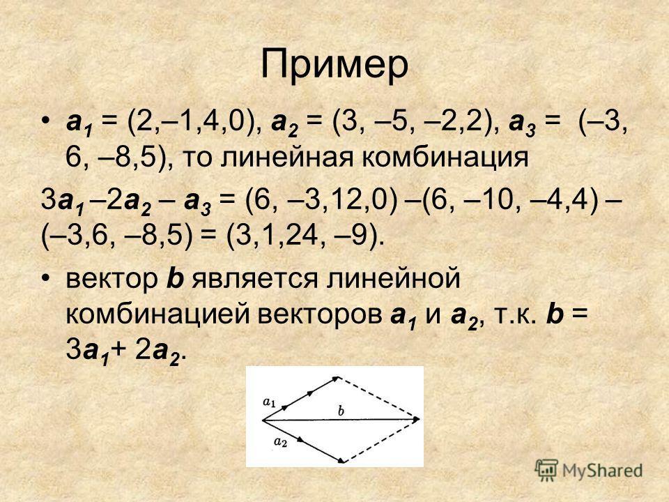 Пример а 1 = (2,–1,4,0), а 2 = (3, –5, –2,2), а 3 = (–3, 6, –8,5), то линейная комбинация 3 а 1 –2 а 2 – а 3 = (6, –3,12,0) –(6, –10, –4,4) – (–3,6, –8,5) = (3,1,24, –9). вектор b является линейной комбинацией векторов а 1 и а 2, т.к. b = 3 а 1 + 2a