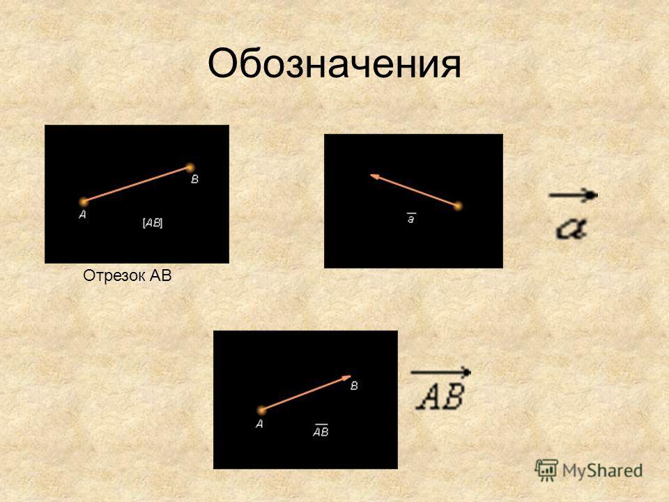 Обозначения Отрезок AB
