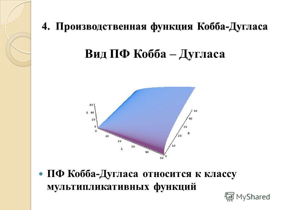 4. Производственная функция Кобба-Дугласа Вид ПФ Кобба – Дугласа ПФ Кобба-Дугласа относится к классу мультипликативных функций