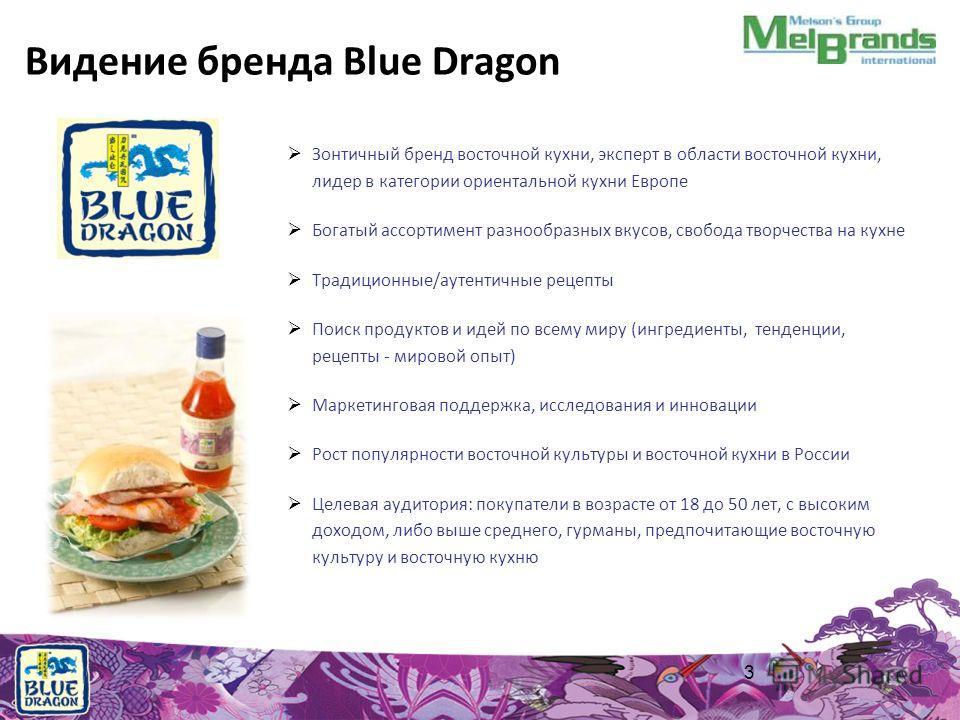 Видение бренда Blue Dragon Зонтичный бренд восточной кухни, эксперт в области восточной кухни, лидер в категории ориентальной кухни Европе Богатый ассортимент разнообразных вкусов, свобода творчества на кухне Традиционные/аутентичные рецепты Поиск пр