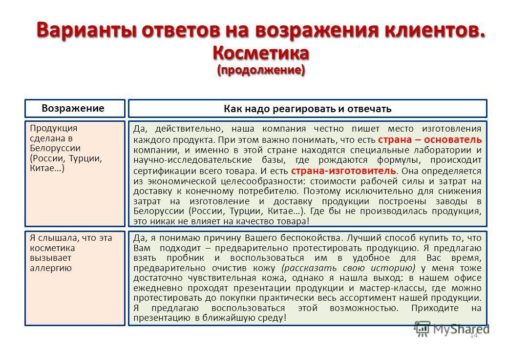 Продукция сделана в Белоруссии (России, Турции, Китае…) Да, действительно, наша компания честно пишет место изготовления каждого продукта. При этом важно понимать, что есть страна – основатель компании, и именно в этой стране находятся специальные ла