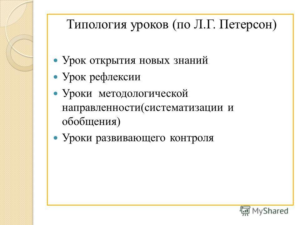 Типология уроков (по Л.Г. Петерсон) Урок открытия новых знаний Урок рефлексии Уроки методологической направленности(систематизации и обобщения) Уроки развивающего контроля
