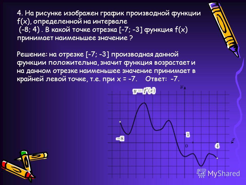 4. На рисунке изображен график производной функции f(x), определенной на интервале (-8; 4). В какой точке отрезка [-7; -3] функция f(x) принимает наименьшее значение ? Решение: на отрезке [-7; -3] производная данной функции положительна, значит функц