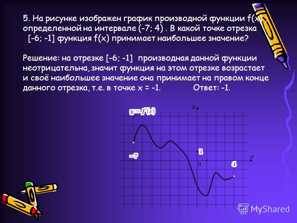 5. На рисунке изображен график производной функции f(x), определенной на интервале (-7; 4). В какой точке отрезка [-6; -1] функция f(x) принимает наибольшее значение? Решение: на отрезке [-6; -1] производная данной функции неотрицательна, значит функ