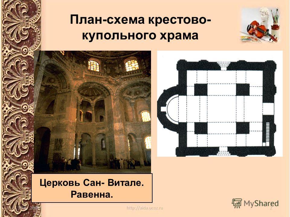 План-схема крестово- купольного храма Церковь Сан- Витале. Равенна.