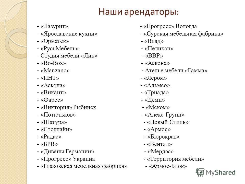 Наши арендаторы : - «Лазурит» - «Прогресс» Вологда - «Ярославские кухни» - «Сурская мебельная фабрика» - «Орматек» - «Влад» - «Русь Мебель» - «Пеликан» - Студия мебели «Лик» - «ВВР» - «Bo-Box» - «Аскона» - «Manzano» - Ателье мебели «Гамма» - «ИНТ» -