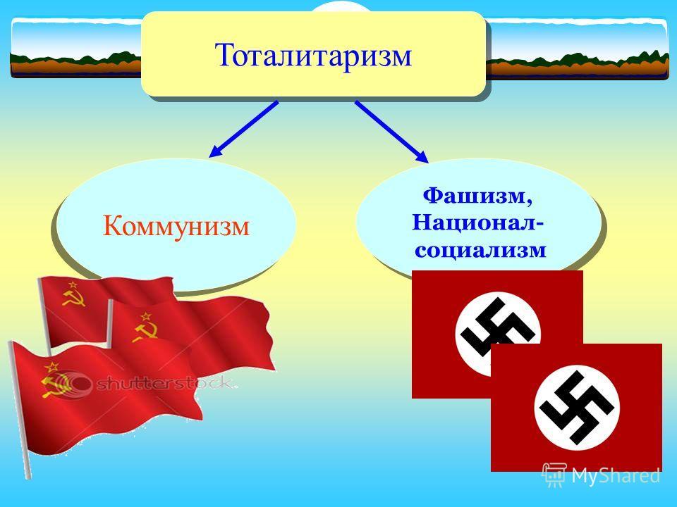 Тоталитаризм Коммунизм Фашизм, Национал- социализм Фашизм, Национал- социализм
