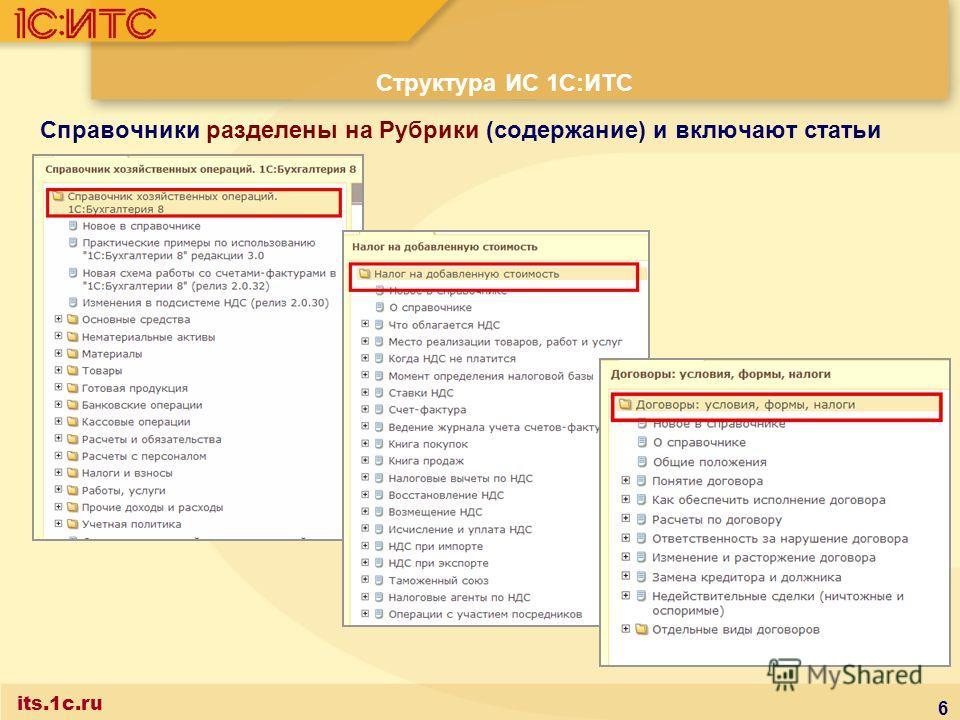 6 Структура ИС 1С:ИТС Справочники разделены на Рубрики (содержание) и включают статьи its.1c.ru