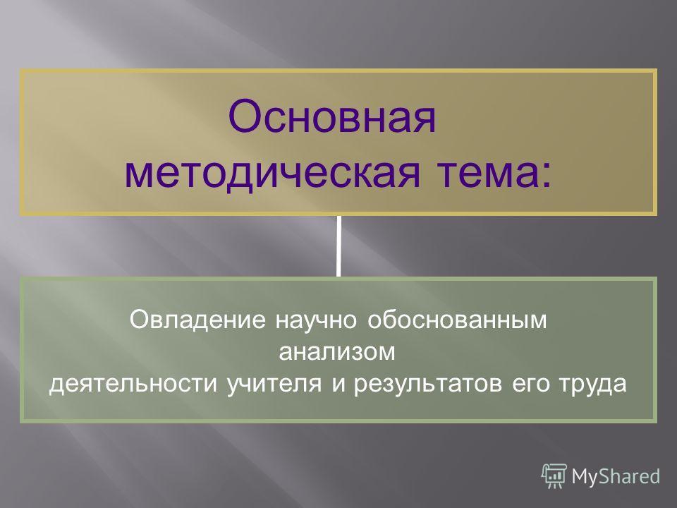 Основная методическая тема: Овладение научно обоснованным анализом деятельности учителя и результатов его труда