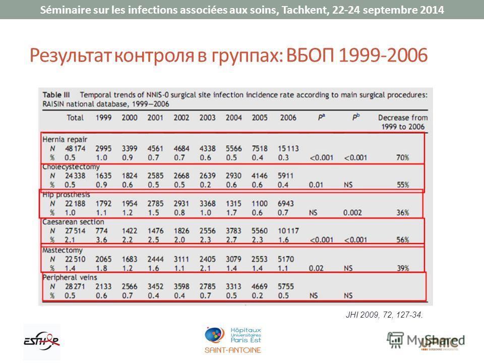 Séminaire sur les infections associées aux soins, Tachkent, 22-24 septembre 2014 Результат контроля в группах: ВБОП 1999-2006 JHI 2009, 72, 127-34.