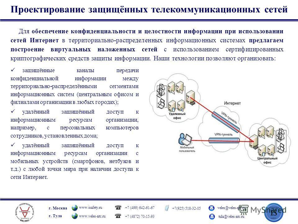 Проектирование защищённых телекоммуникационных сетей www.isafety.ru www.veles-ntc.ru +7 (499) 642-61-67 +7 (4872) 70-15-93 +7(925) 518-32-05 veles@veles-ntc.ru tula@veles-ntc.ru г. Москва г. Тула Для обеспечение конфиденциальности и целостности инфор