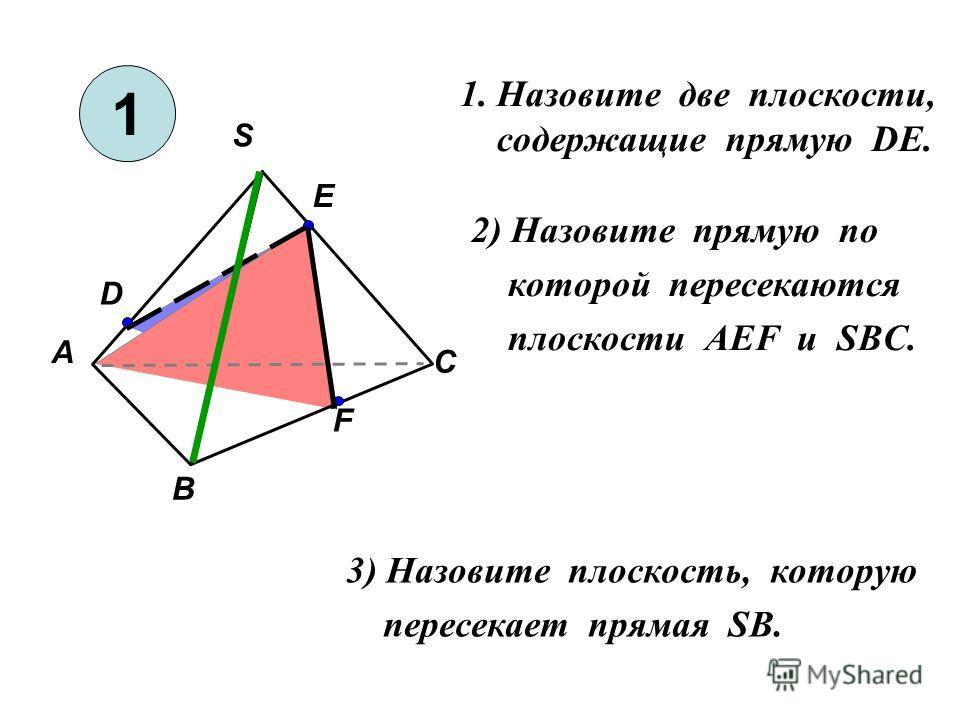 1. Назовите две плоскости, cодержащие прямую DE. 2) Назовите прямую по которой пересекаются плоскости АЕF и SBC. 3) Назовите плоскость, которую пересекает прямая SB. S В А С F E D 1