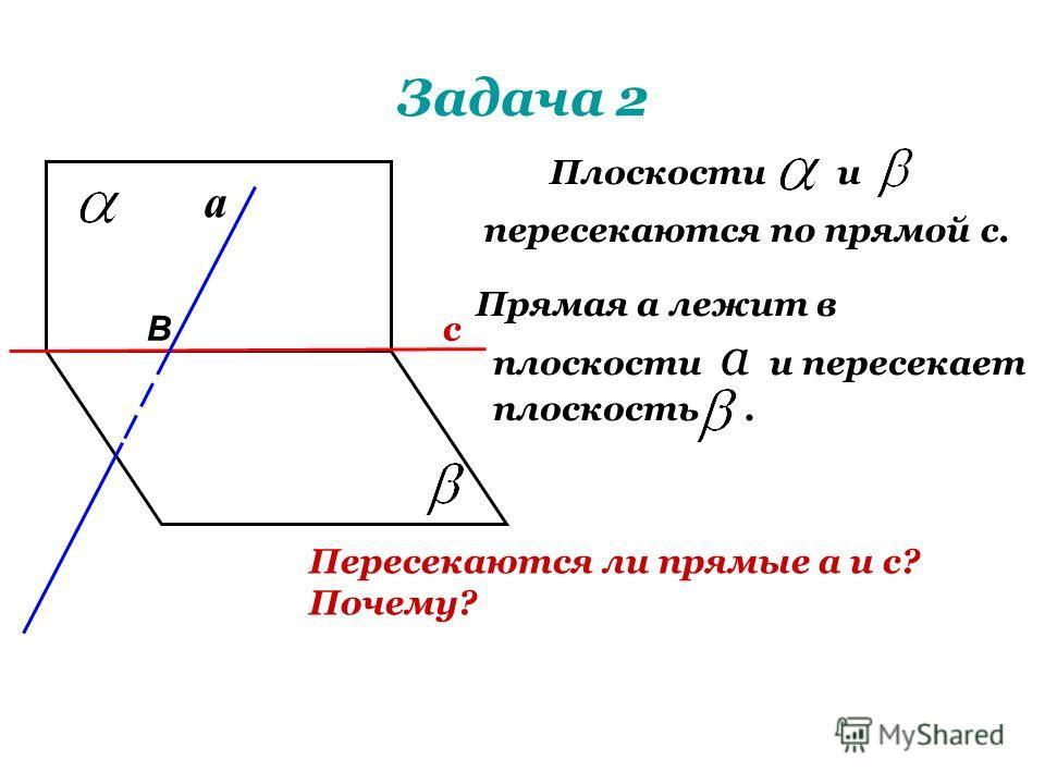 Задача 2 Плоскости и пересекаются по прямой с. Прямая а лежит в плоскости а и пересекает плоскость. Пересекаются ли прямые а и с? Почему? с В a