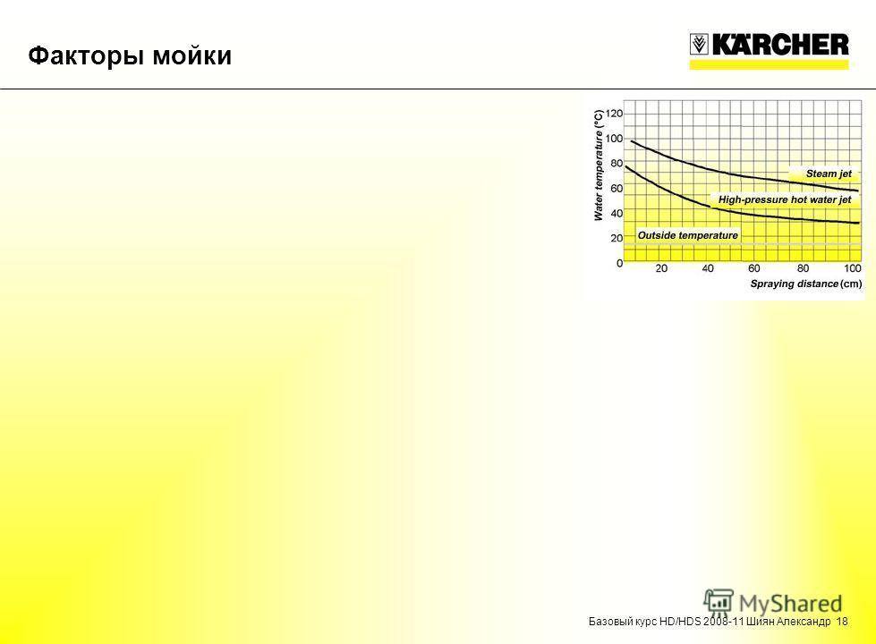 Базовый курс HD/HDS 2008-11 Шиян Александр 18 Факторы мойки