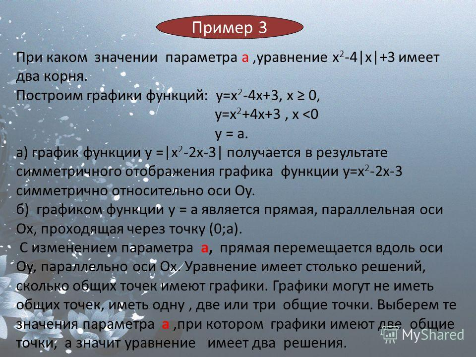 При каком значении параметра а,уравнение х 2 -4|x|+3 имеет два корня. Построим графики функций: у=х 2 -4x+3, х 0, у=х 2 +4x+3, х