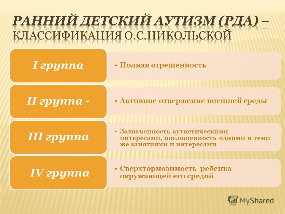 Полная отрешенность I группа Активное отвержение внешней среды II группа - Захваченность аутистическими интересами, поглощенность одними и теми же занятиями и интересами III группа Сверхтормозимость ребенка окружающей его средой IV группа