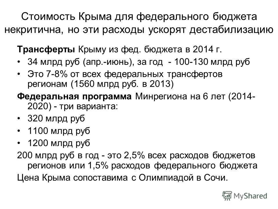 Стоимость Крыма для федерального бюджета некритична, но эти расходы ускорят дестабилизацию Трансферты Крыму из фед. бюджета в 2014 г. 34 млрд руб (апр.-июнь), за год - 100-130 млрд руб Это 7-8% от всех федеральных трансфертов регионам (1560 млрд руб.
