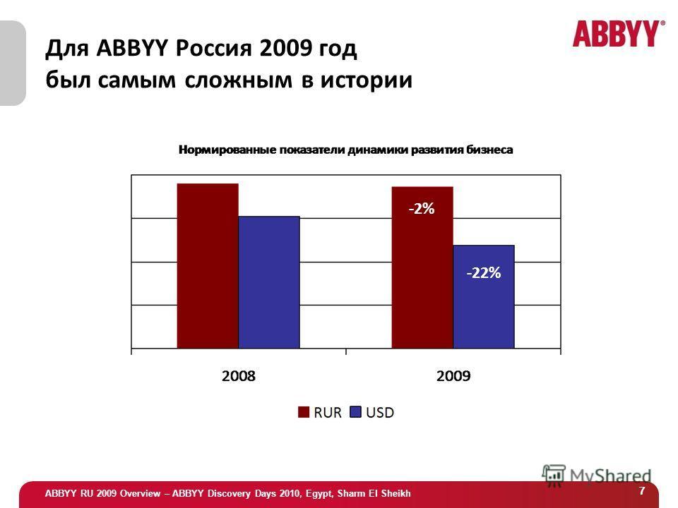 ABBYY RU 2009 Overview – ABBYY Discovery Days 2010, Egypt, Sharm El Sheikh 7 Для ABBYY Россия 2009 год был самым сложным в истории -2% -22%