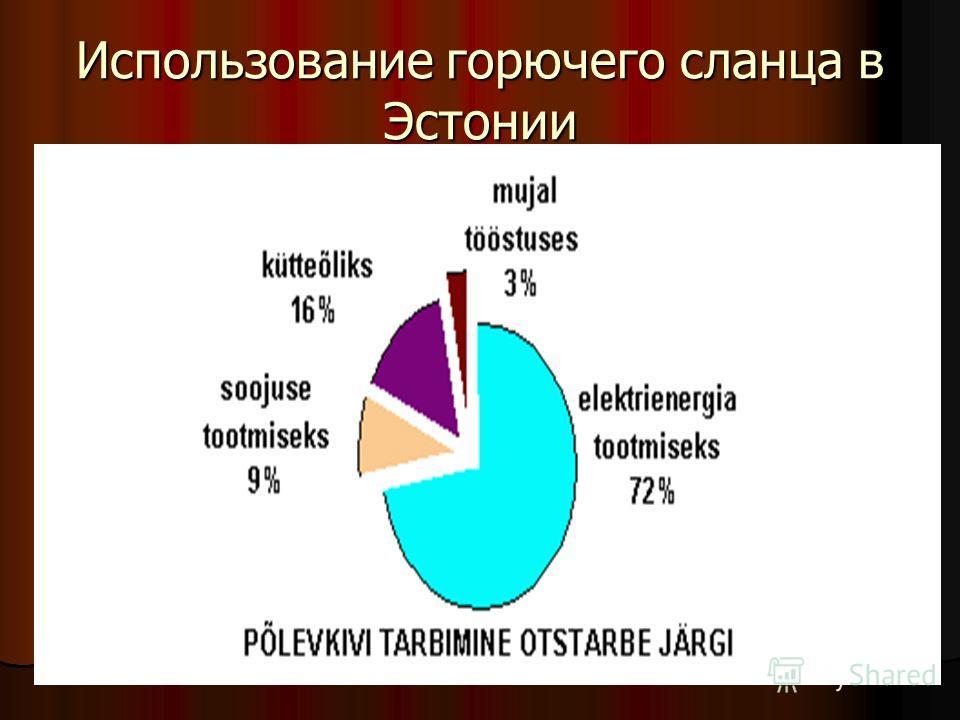 Использование горючего сланца в Эстонии