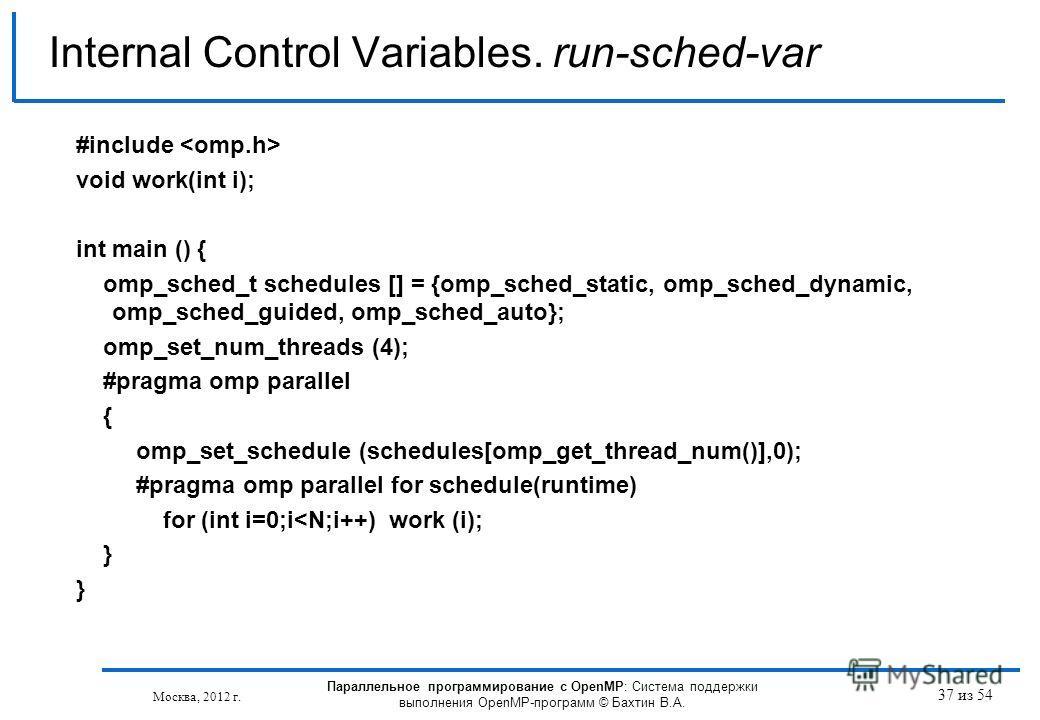 37 из 54 Internal Control Variables. run-sched-var Москва, 2012 г. Параллельное программирование с OpenMP: Система поддержки выполнения OpenMP-программ © Бахтин В.А. #include void work(int i); int main () { omp_sched_t schedules [] = {omp_sched_stati