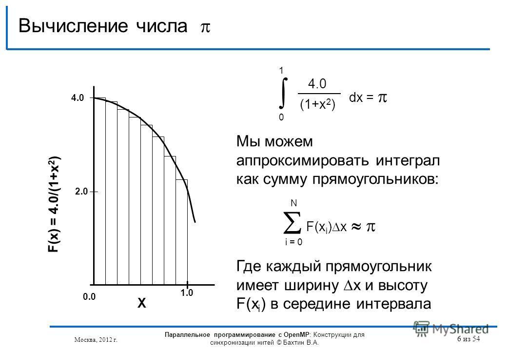 Вычисление числа 4.0 (1+x 2 ) dx = 0 1 F(x i ) x i = 0 N Мы можем аппроксимировать интеграл как сумму прямоугольников: Где каждый прямоугольник имеет ширину x и высоту F(x i ) в середине интервала F(x) = 4.0/(1+x 2 ) 4.0 2.0 1.0 X 0.0 6 из 54 Москва,
