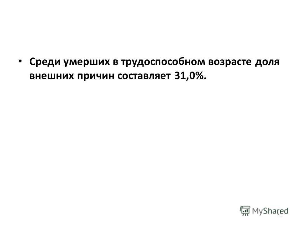 Среди умерших в трудоспособном возрасте доля внешних причин составляет 31,0%. 31