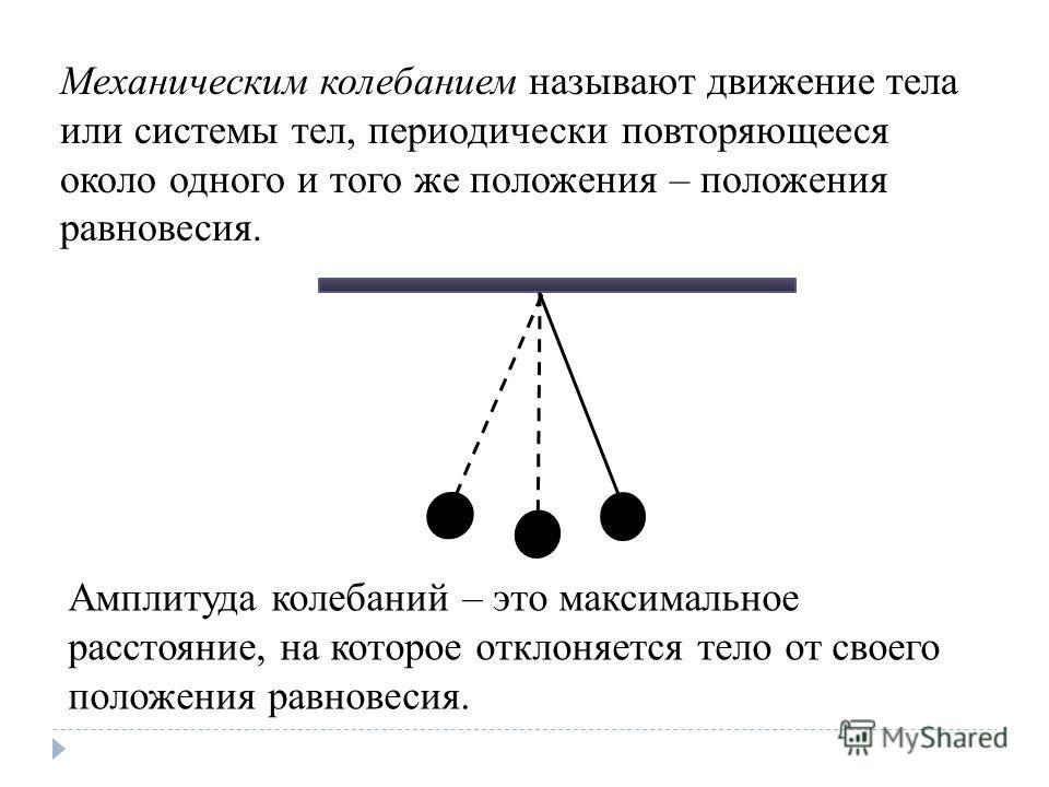 график колебаний: