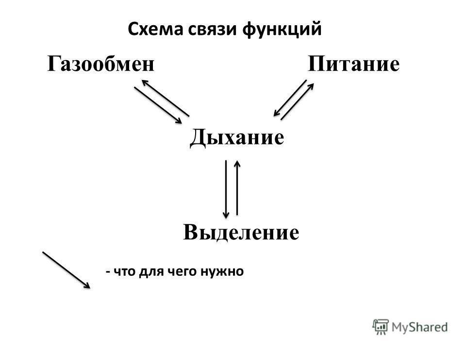 Пезо елемент ардуино схема