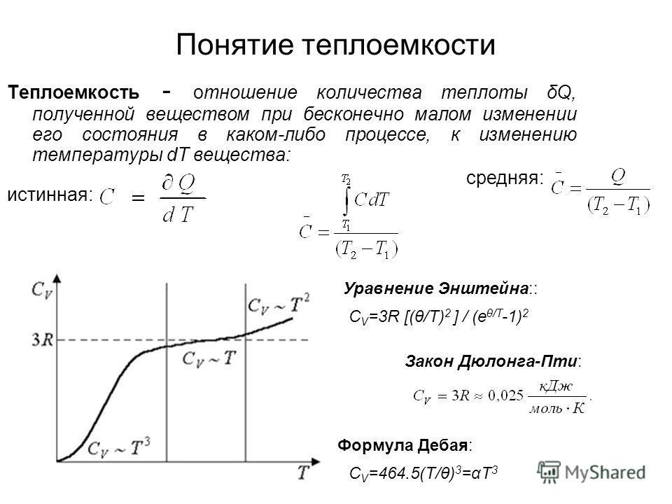 Понятие теплоемкости Теплоемкость - отношение количества теплоты δQ, полученной веществом при бесконечно малом изменении его состояния в каком-либо процессе, к изменению температуры dT вещества: истинная: средняя: Закон Дюлонга-Пти: Формула Дебая: С