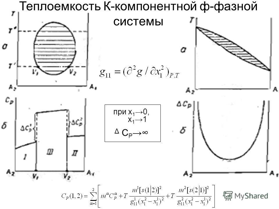 при х 1 0, С P х 1 1 Теплоемкость К-компонентной ф-фазной системы Δ