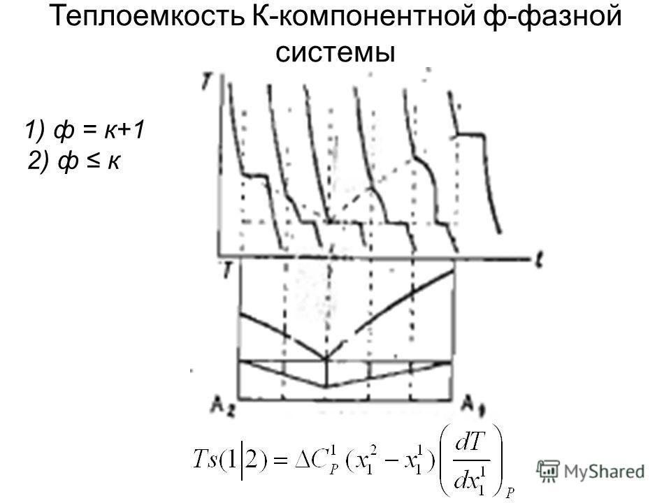 1) ф = к+1 2) ф к Теплоемкость К-компонентной ф-фазной системы