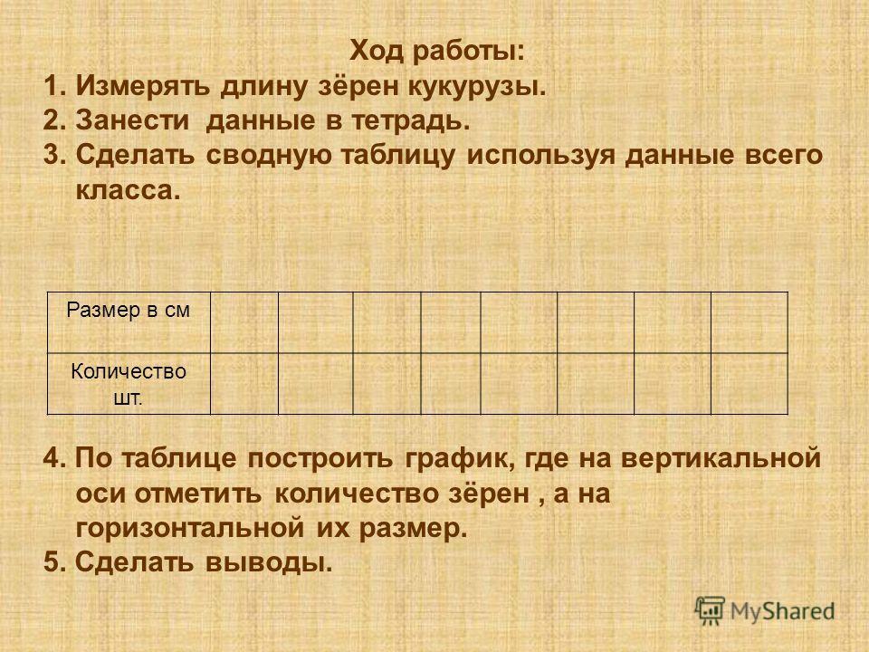 Ход работы: 1. Измерять длину зёрен кукурузы. 2. Занести данные в тетрадь. 3. Сделать сводную таблицу используя данные всего класса. 4. По таблице построить график, где на вертикальной оси отметить количество зёрен, а на горизонтальной их размер. 5.