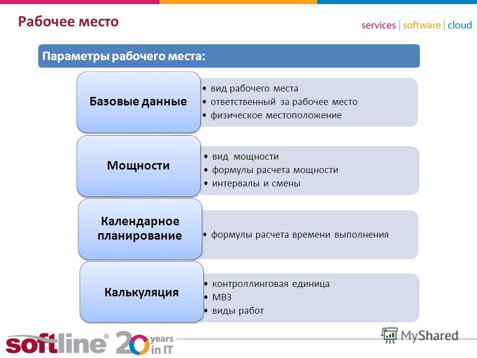 8 (800) 100 00 23www.softline.ruinfo@softline.ru Рабочее место вид рабочего места ответственный за рабочее место физическое местоположение Базовые данные вид мощности формулы расчета мощности интервалы и смены Мощности формулы расчета времени выполне