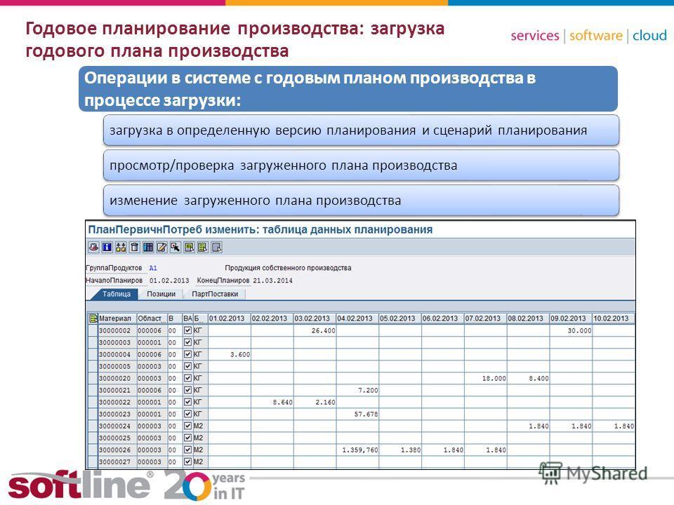 8 (800) 100 00 23www.softline.ruinfo@softline.ru Годовое планирование производства: загрузка годового плана производства Операции в системе с годовым планом производства в процессе загрузки: загрузка в определенную версию планирования и сценарий план