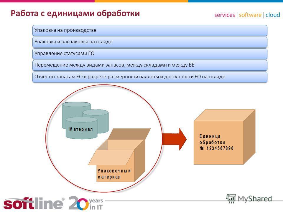 8 (800) 100 00 23www.softline.ruinfo@softline.ru Работа с единицами обработки Упаковка на производстве Упаковка и распаковка на складе Управление статусами ЕОПеремещение между видами запасов, между складами и между БЕОтчет по запасам ЕО в разрезе раз