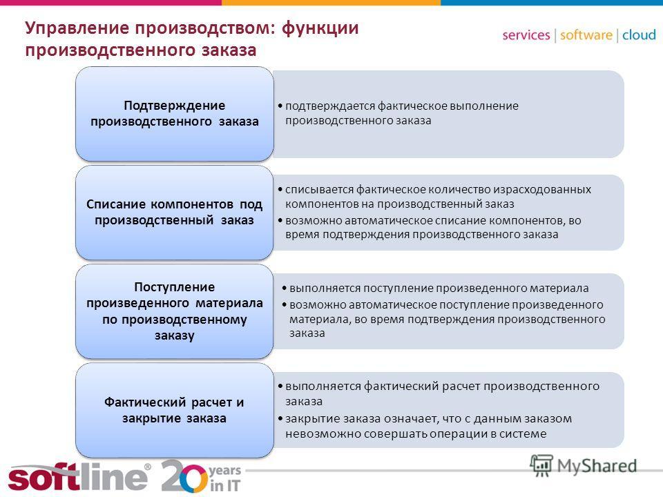8 (800) 100 00 23www.softline.ruinfo@softline.ru Управление производством: функции производственного заказа подтверждается фактическое выполнение производственного заказа Подтверждение производственного заказа списывается фактическое количество израс
